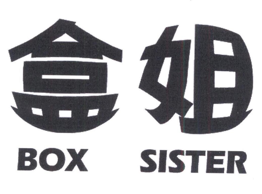 转让商标-盒姐 BOX SISTER